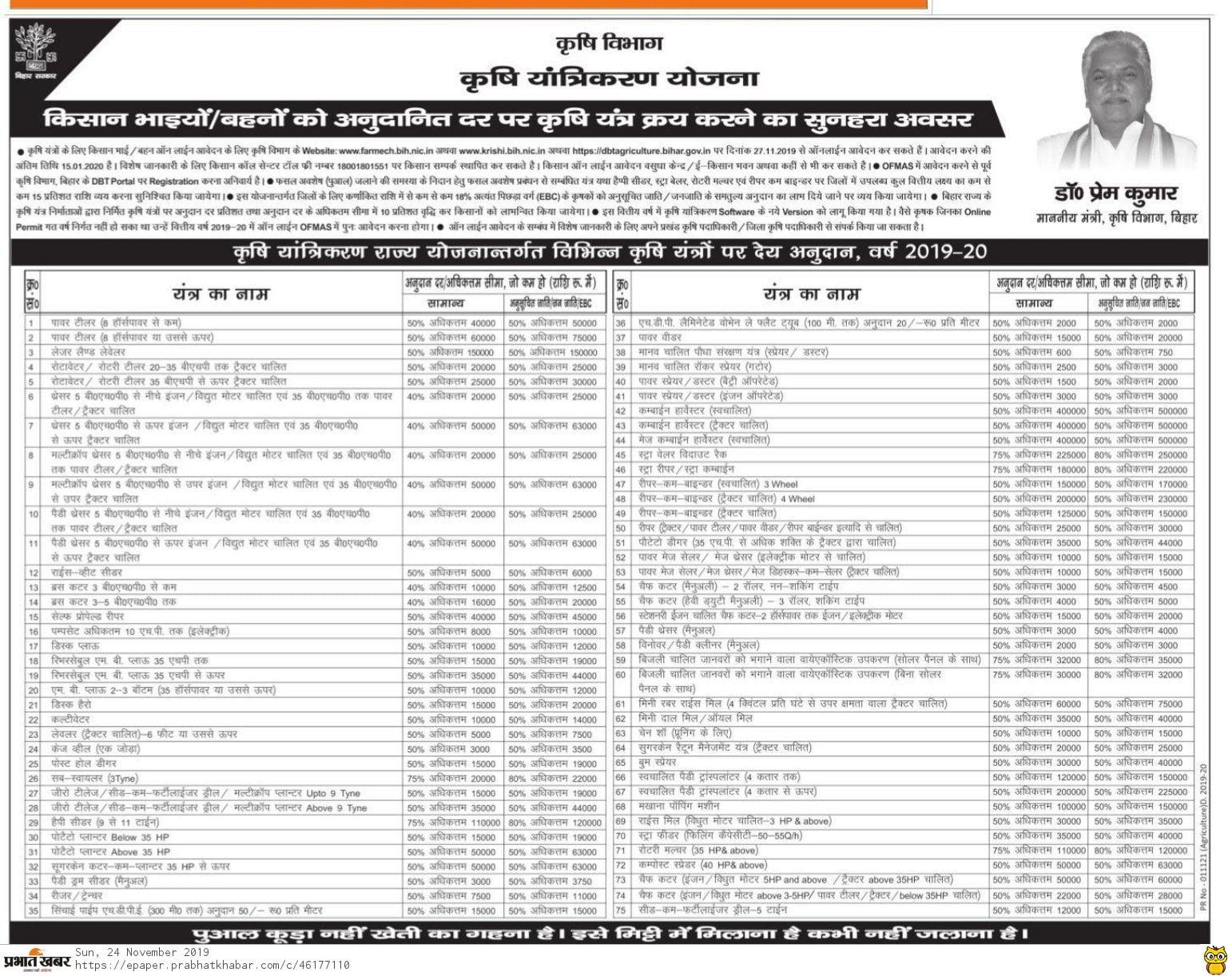 krishi yantra subsidy bihar list