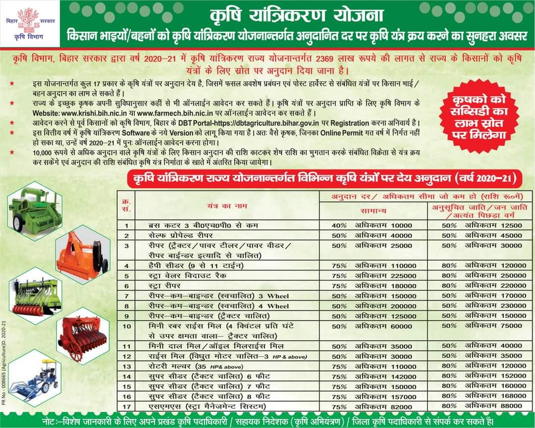 Krishi yantra subsidy Bihar list 2020,21