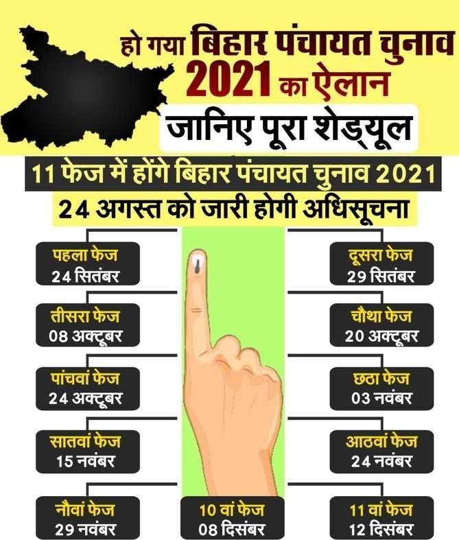 Panchayati Raj Bihar Panchayat Election Chunav  Voter List