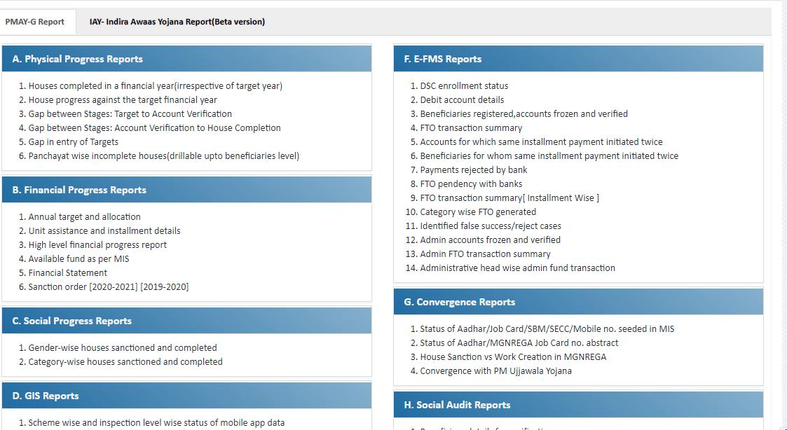 प्रधानमंत्री आवास योजना की नई लिस्ट कैसे देखें