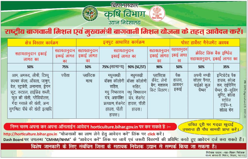 Bihar Mukhyamantri Bagwani Yojana