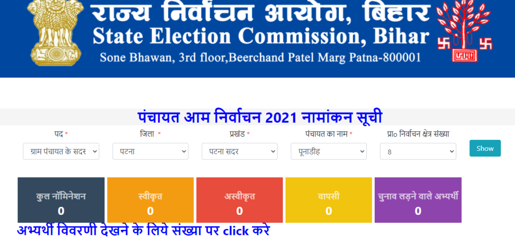 Bihar Panchayat Chunav Live Result